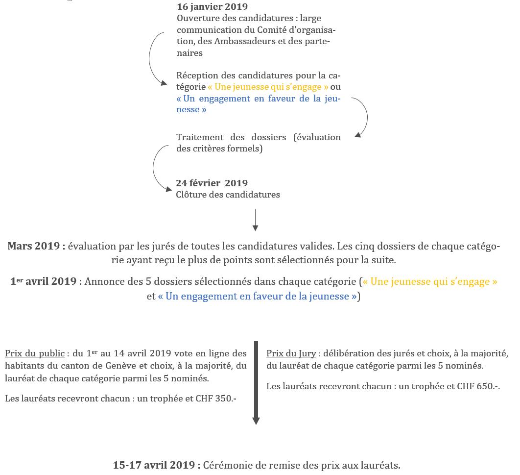 Image Organisation 2019 pour site internet